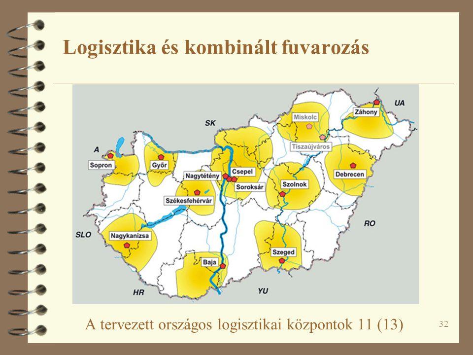 32 A tervezett országos logisztikai központok 11 (13) Logisztika és kombinált fuvarozás