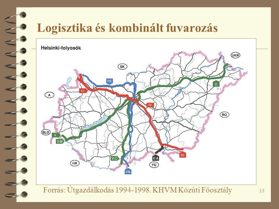 33 Forrás: Útgazdálkodás 1994-1998. KHVM Közúti Főosztály Logisztika és kombinált fuvarozás
