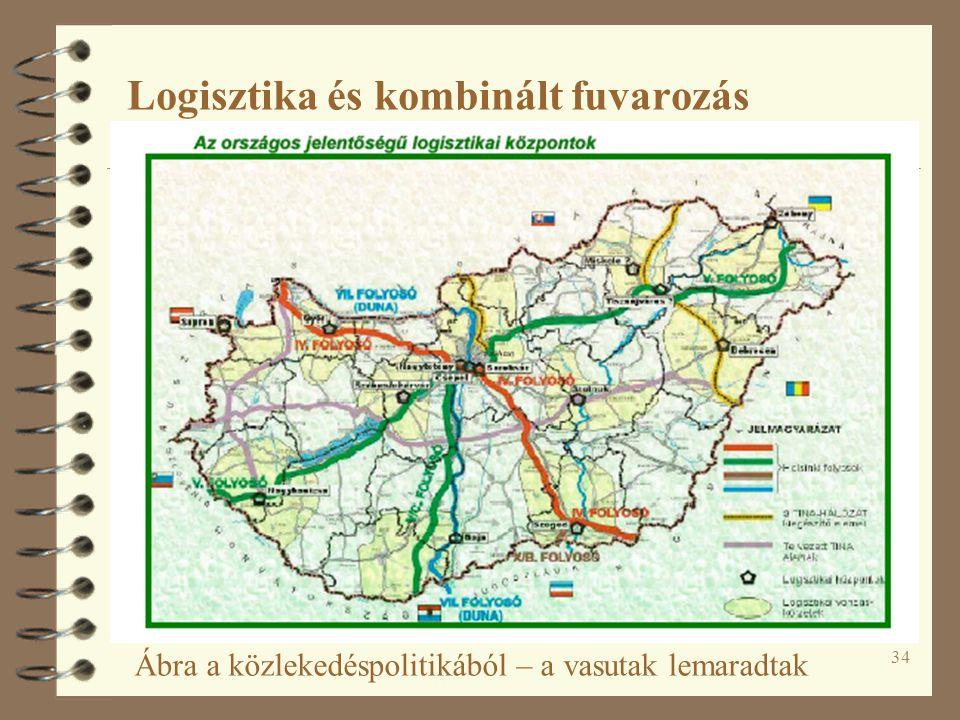 34 Ábra a közlekedéspolitikából – a vasutak lemaradtak Logisztika és kombinált fuvarozás