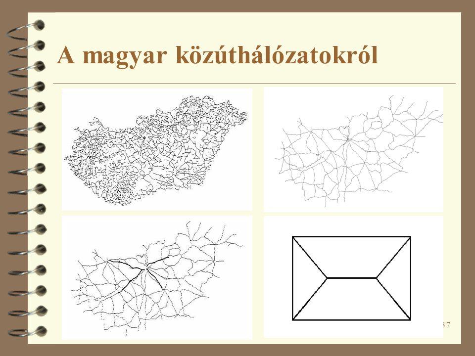 37 A magyar közúthálózatokról