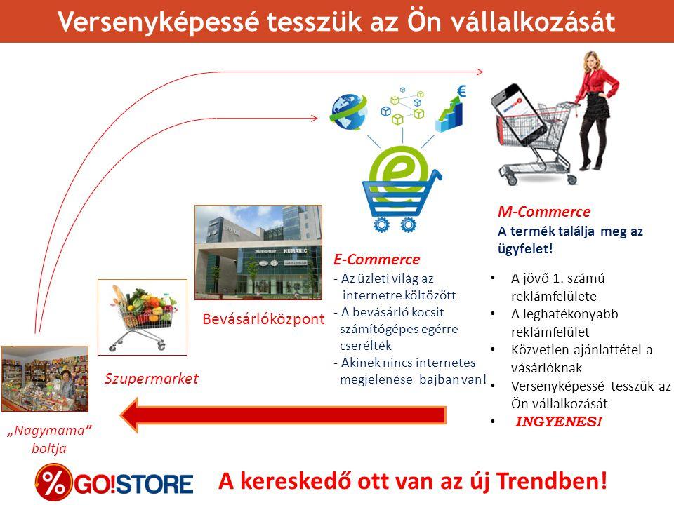 3 érv, hogy csatlakozzon hozzánk Ingyenes megjelenés egy nézett vásárlói weboldalon, Android és iPhone okostelefonokon.