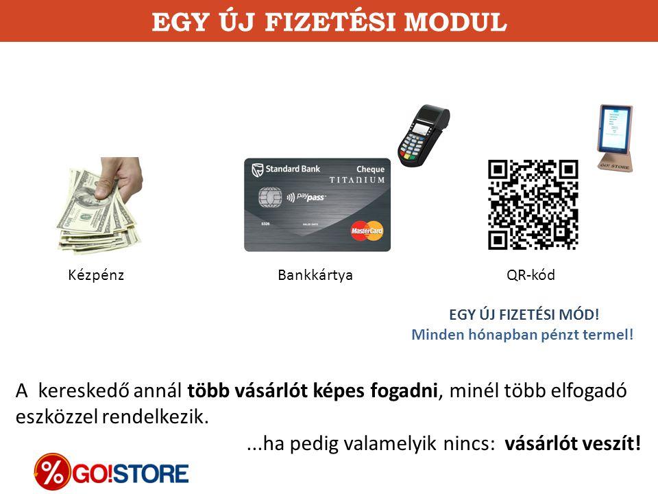EGY ÚJ FIZETÉSI MODUL Kézpénz Bankkártya QR-kód EGY ÚJ FIZETÉSI MÓD! Minden hónapban pénzt termel! A kereskedő annál több vásárlót képes fogadni, miné