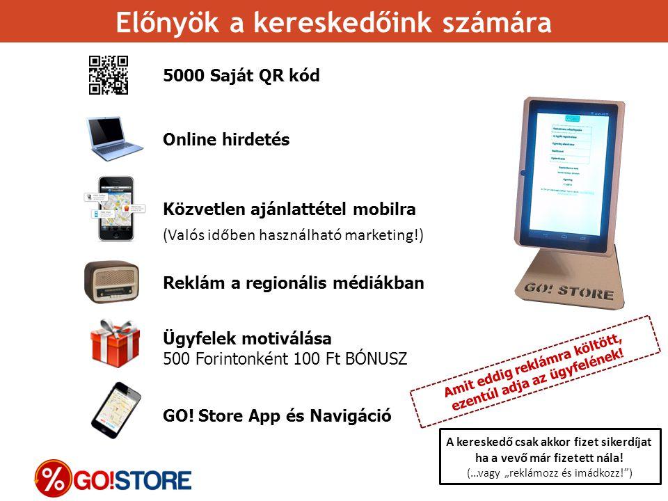Online hirdetés 5000 Saját QR kód Közvetlen ajánlattétel mobilra Amit eddig reklámra költött, ezentúl adja az ügyfelének! Reklám a regionális médiákba