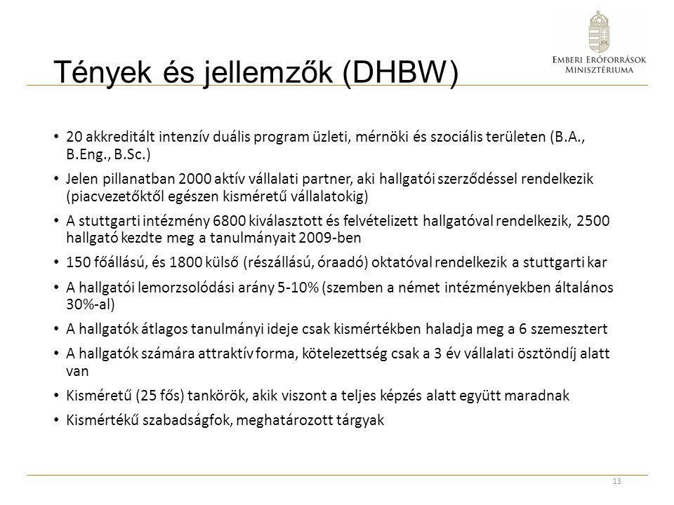 Tények és jellemzők (DHBW) 13 20 akkreditált intenzív duális program üzleti, mérnöki és szociális területen (B.A., B.Eng., B.Sc.) Jelen pillanatban 20