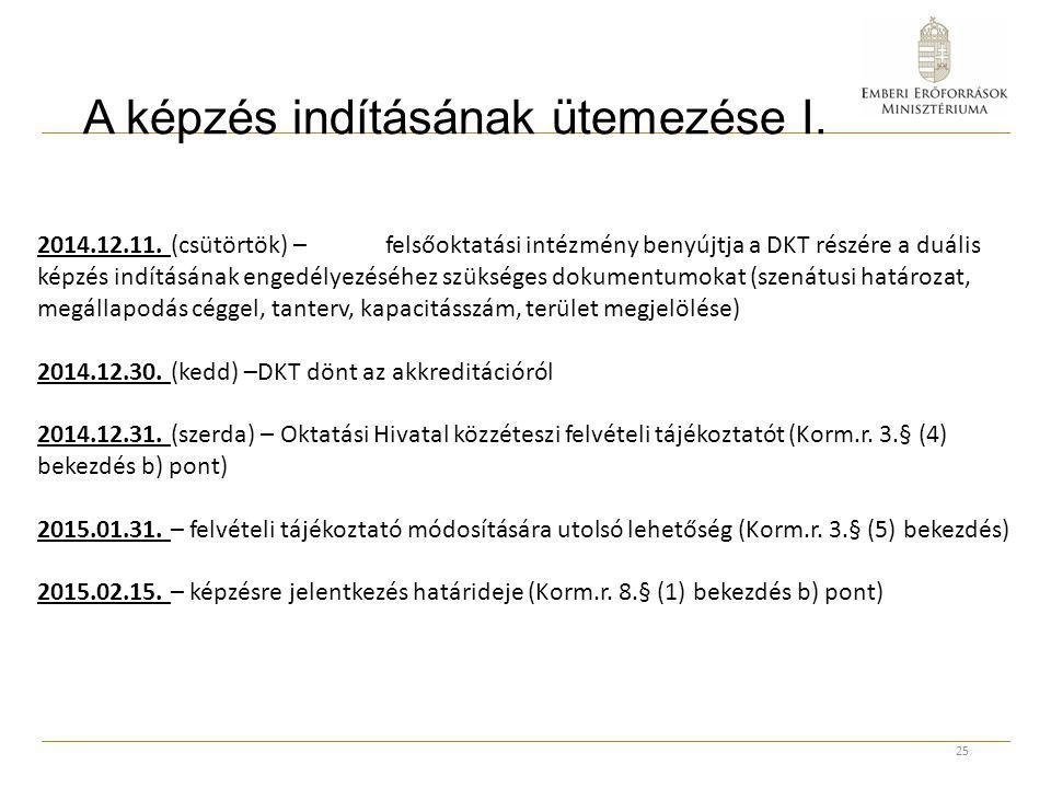 A képzés indításának ütemezése I. 25 2014.12.11. (csütörtök) – felsőoktatási intézmény benyújtja a DKT részére a duális képzés indításának engedélyezé