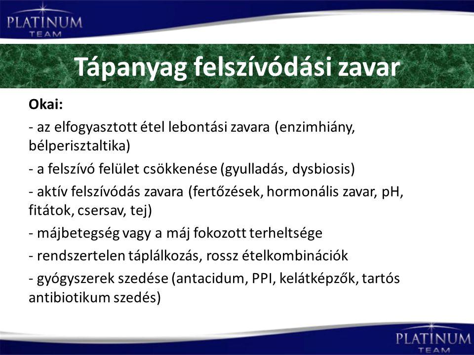 Tápanyag felszívódási zavar Okai: - az elfogyasztott étel lebontási zavara (enzimhiány, bélperisztaltika) - a felszívó felület csökkenése (gyulladás, dysbiosis) - aktív felszívódás zavara (fertőzések, hormonális zavar, pH, fitátok, csersav, tej) - májbetegség vagy a máj fokozott terheltsége - rendszertelen táplálkozás, rossz ételkombinációk - gyógyszerek szedése (antacidum, PPI, kelátképzők, tartós antibiotikum szedés)