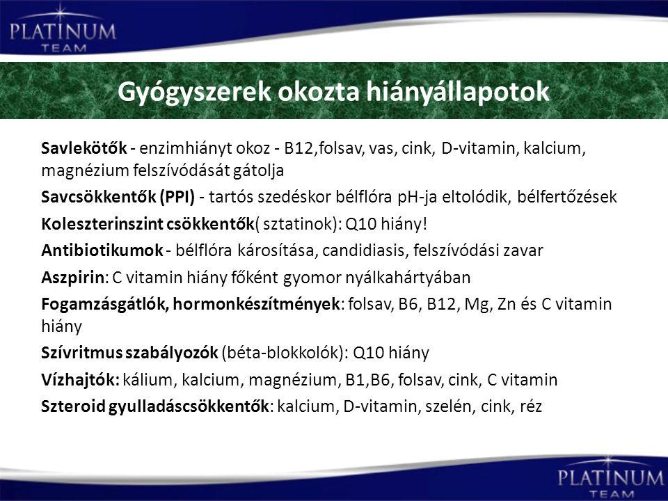 Gyógyszerek okozta hiányállapotok Savlekötők - enzimhiányt okoz - B12,folsav, vas, cink, D-vitamin, kalcium, magnézium felszívódását gátolja Savcsökkentők (PPI) - tartós szedéskor bélflóra pH-ja eltolódik, bélfertőzések Koleszterinszint csökkentők( sztatinok): Q10 hiány.
