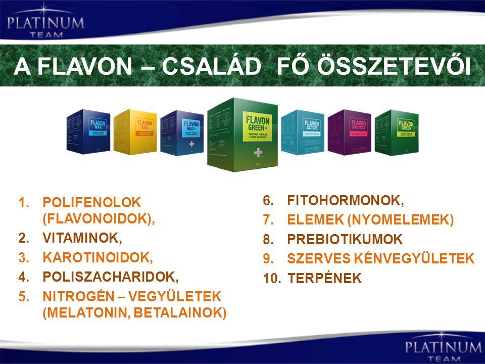 A FLAVON – CSALÁD FŐ ÖSSZETEVŐI 1.POLIFENOLOK (FLAVONOIDOK), 2.VITAMINOK, 3.KAROTINOIDOK, 4.POLISZACHARIDOK, 5.NITROGÉN – VEGYÜLETEK (MELATONIN, BETALAINOK) 6.