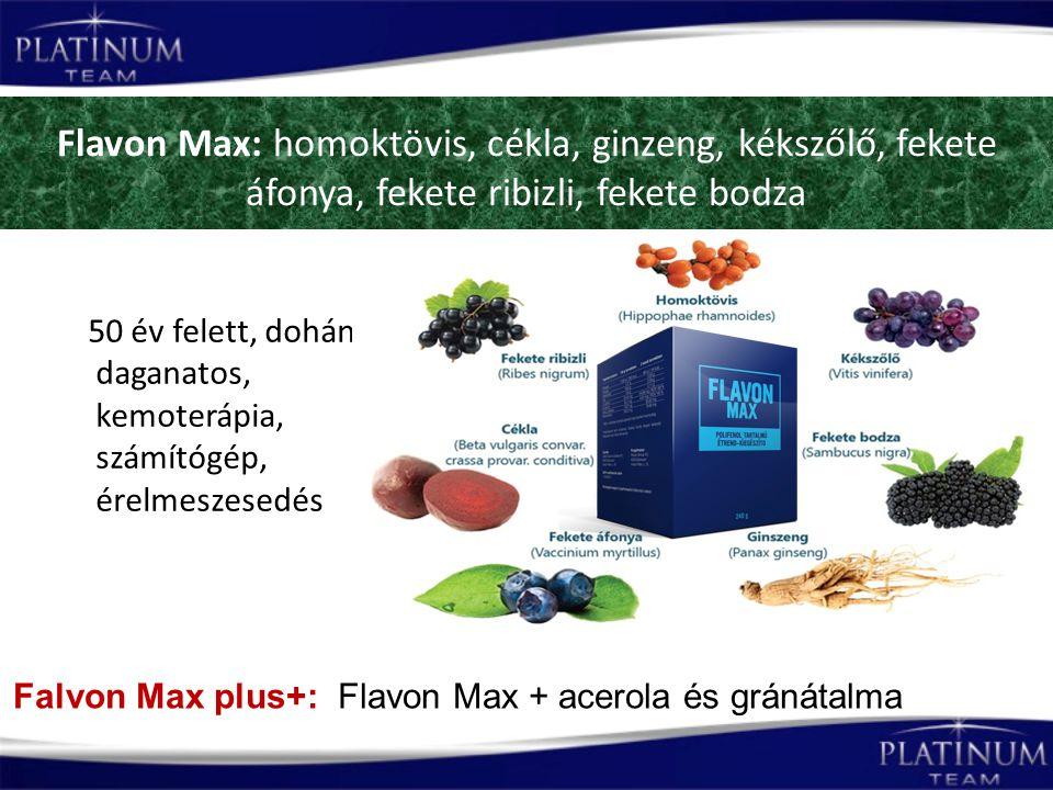 Flavon Max: homoktövis, cékla, ginzeng, kékszőlő, fekete áfonya, fekete ribizli, fekete bodza 50 év felett, dohányos, daganatos, kemoterápia, számítógép, érelmeszesedés Falvon Max plus+: Flavon Max + acerola és gránátalma