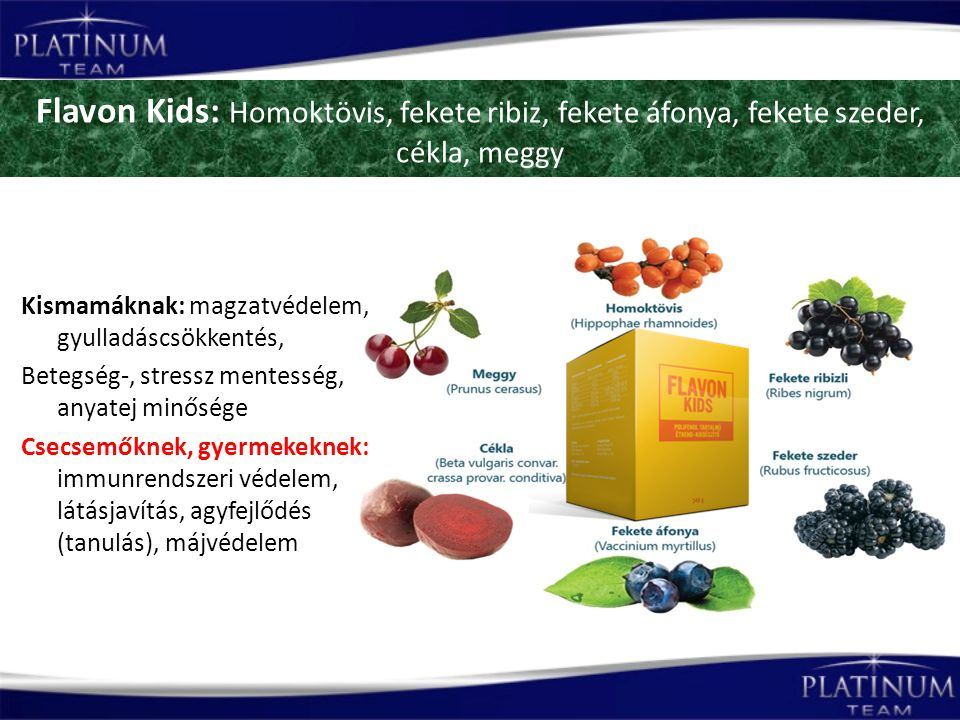 Flavon Kids: Homoktövis, fekete ribiz, fekete áfonya, fekete szeder, cékla, meggy Kismamáknak: magzatvédelem, gyulladáscsökkentés, Betegség-, stressz mentesség, anyatej minősége Csecsemőknek, gyermekeknek: immunrendszeri védelem, látásjavítás, agyfejlődés (tanulás), májvédelem