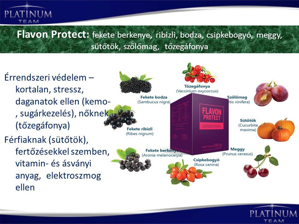 Flavon Protect: fekete berkenye, ribizli, bodza, csipkebogyó, meggy, sütőtök, szőlőmag, tőzegáfonya Érrendszeri védelem – kortalan, stressz, daganatok ellen (kemo-, sugárkezelés), nőknek (tőzegáfonya) Férfiaknak (sütőtök), fertőzésekkel szemben, vitamin- és ásványi anyag, elektroszmog ellen