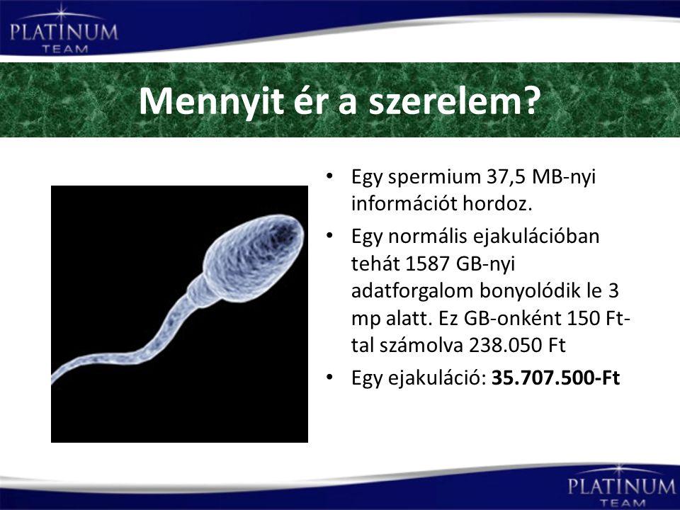 Mennyit ér a szerelem.Egy spermium 37,5 MB-nyi információt hordoz.