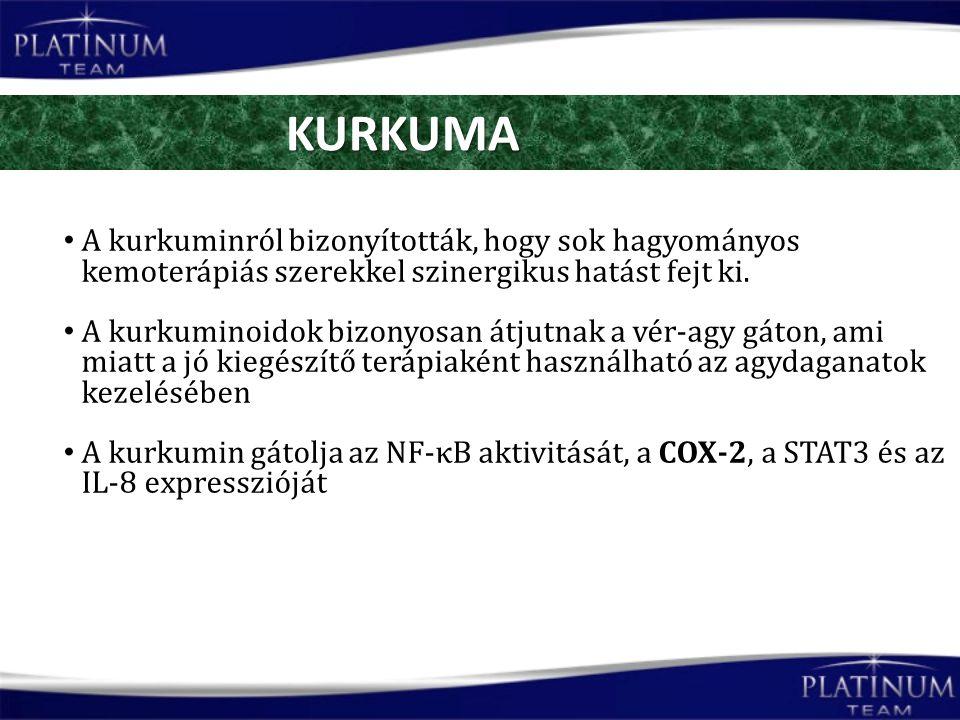 A kurkuminról bizonyították, hogy sok hagyományos kemoterápiás szerekkel szinergikus hatást fejt ki.