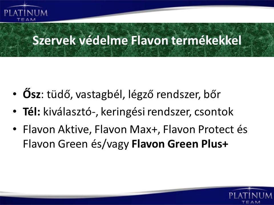 Szervek védelme Flavon termékekkel Ősz: tüdő, vastagbél, légző rendszer, bőr Tél: kiválasztó-, keringési rendszer, csontok Flavon Aktive, Flavon Max+, Flavon Protect és Flavon Green és/vagy Flavon Green Plus+