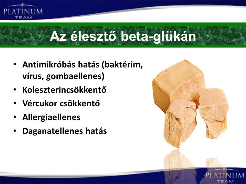 Antimikróbás hatás (baktérim, vírus, gombaellenes) Koleszterincsökkentő Vércukor csökkentő Allergiaellenes Daganatellenes hatás Az élesztő beta-glükán