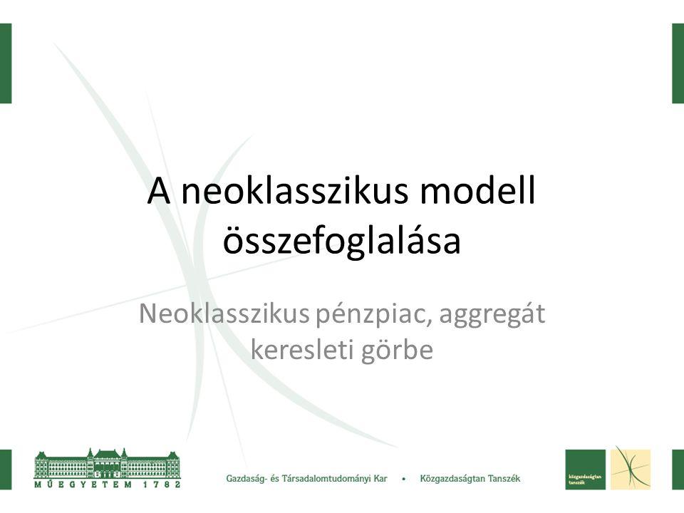 A neoklasszikus modell összefoglalása Neoklasszikus pénzpiac, aggregát keresleti görbe