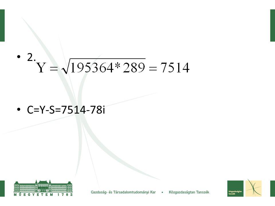 2. C=Y-S=7514-78i