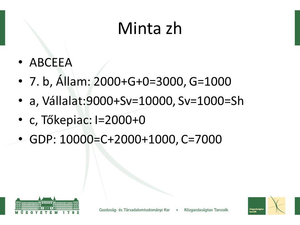 Minta zh ABCEEA 7.