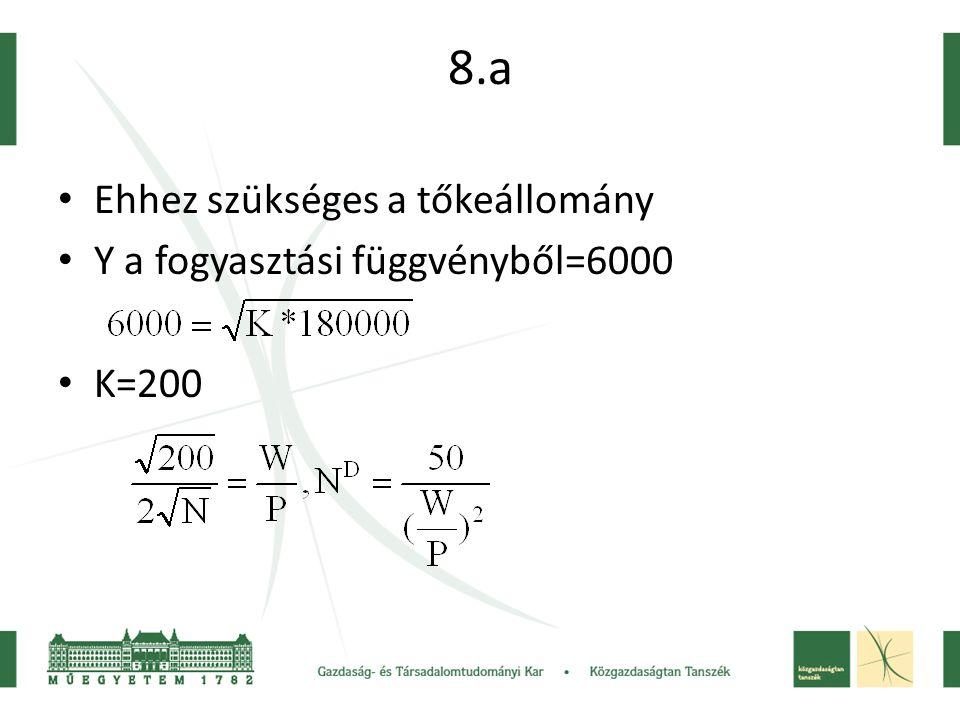 8.a Ehhez szükséges a tőkeállomány Y a fogyasztási függvényből=6000 K=200