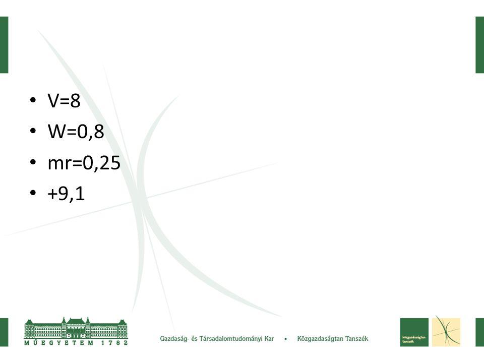 V=8 W=0,8 mr=0,25 +9,1