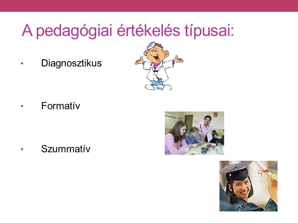 A pedagógiai értékelés típusai: Diagnosztikus Formatív Szummatív