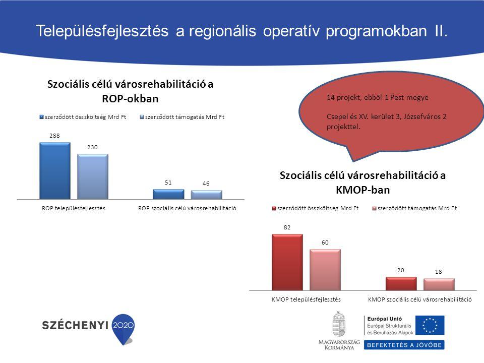 Településfejlesztés a regionális operatív programokban II. 14 projekt, ebből 1 Pest megye Csepel és XV. kerület 3, Józsefváros 2 projekttel.
