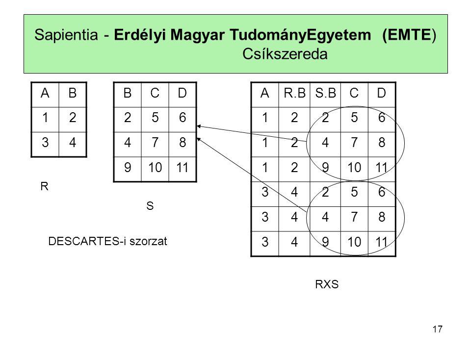 17 Sapientia - Erdélyi Magyar TudományEgyetem (EMTE) Csíkszereda AB 12 34 BCD 256 478 91011 AR.BS.BCD 12256 12478 1291011 34256 34478 3491011 R S RXS DESCARTES-i szorzat
