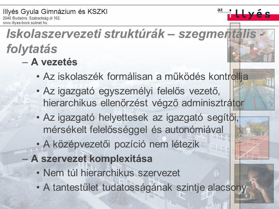 Illyés Gyula Gimnázium és KSZKI 2040 Budaörs, Szabadság út 162. www.illyes-bors.sulinet.hu Iskolaszervezeti struktúrák – szegmentális - folytatás –A v