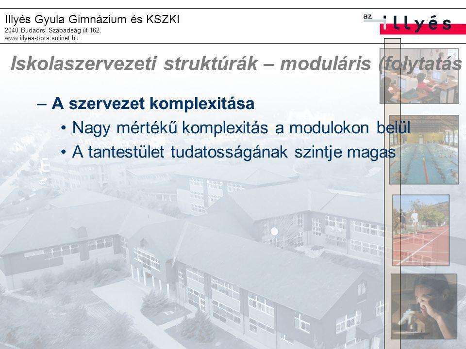 Illyés Gyula Gimnázium és KSZKI 2040 Budaörs, Szabadság út 162. www.illyes-bors.sulinet.hu Iskolaszervezeti struktúrák – moduláris (folytatás –A szerv
