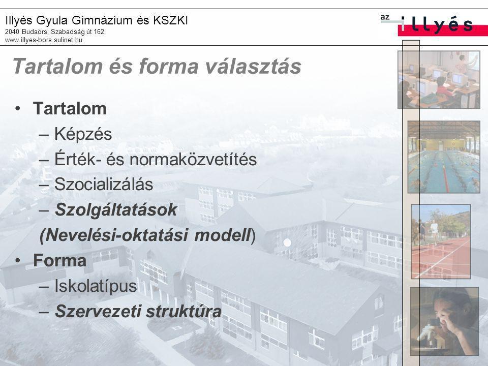 Illyés Gyula Gimnázium és KSZKI 2040 Budaörs, Szabadság út 162. www.illyes-bors.sulinet.hu Tartalom és forma választás Tartalom –Képzés –Érték- és nor