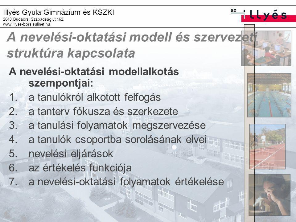 Illyés Gyula Gimnázium és KSZKI 2040 Budaörs, Szabadság út 162. www.illyes-bors.sulinet.hu A nevelési-oktatási modell és szervezeti struktúra kapcsola