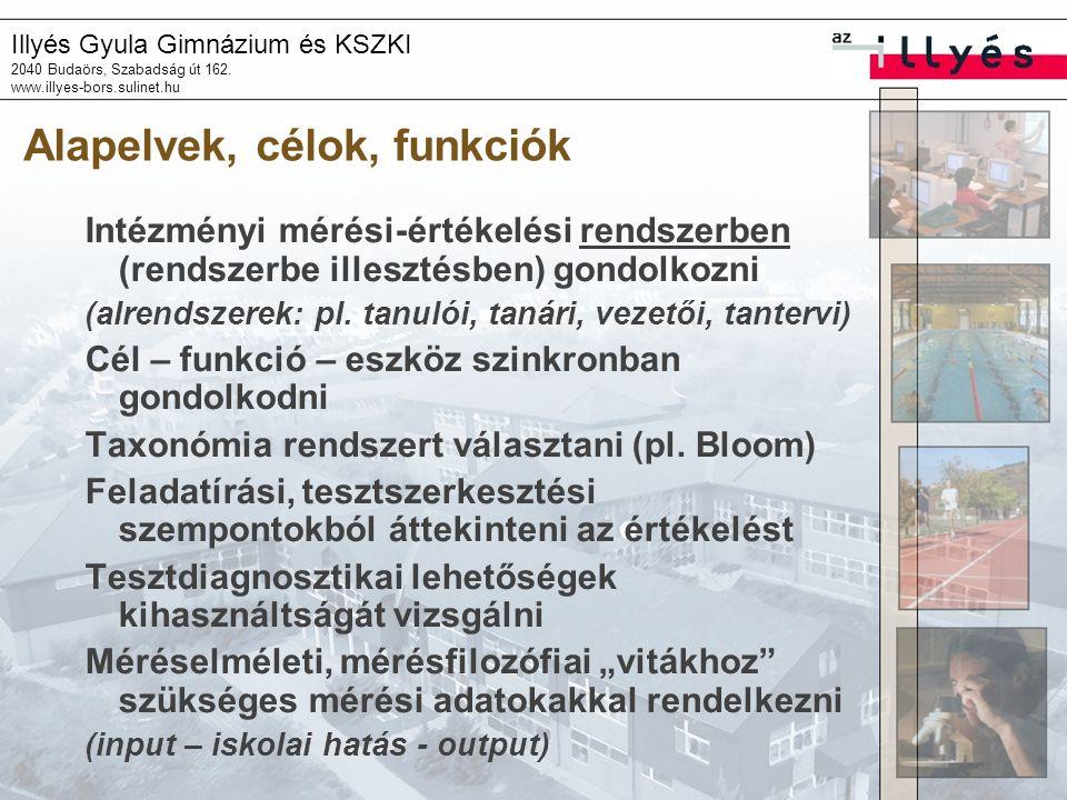Illyés Gyula Gimnázium és KSZKI 2040 Budaörs, Szabadság út 162. www.illyes-bors.sulinet.hu Alapelvek, célok, funkciók Intézményi mérési-értékelési ren
