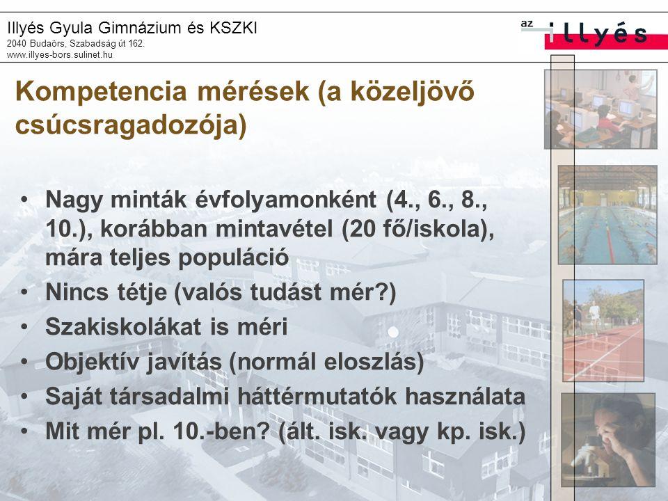 Illyés Gyula Gimnázium és KSZKI 2040 Budaörs, Szabadság út 162. www.illyes-bors.sulinet.hu Kompetencia mérések (a közeljövő csúcsragadozója) Nagy mint