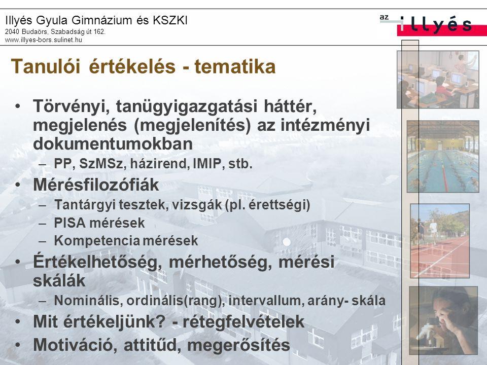 Illyés Gyula Gimnázium és KSZKI 2040 Budaörs, Szabadság út 162. www.illyes-bors.sulinet.hu Tanulói értékelés - tematika Törvényi, tanügyigazgatási hát