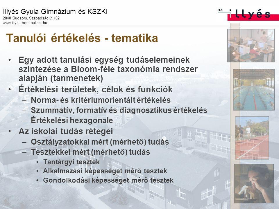 Illyés Gyula Gimnázium és KSZKI 2040 Budaörs, Szabadság út 162. www.illyes-bors.sulinet.hu Tanulói értékelés - tematika Egy adott tanulási egység tudá