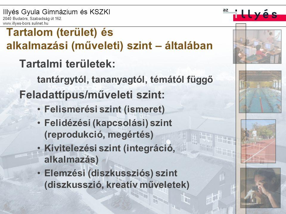 Illyés Gyula Gimnázium és KSZKI 2040 Budaörs, Szabadság út 162. www.illyes-bors.sulinet.hu Tartalom (terület) és alkalmazási (műveleti) szint – általá