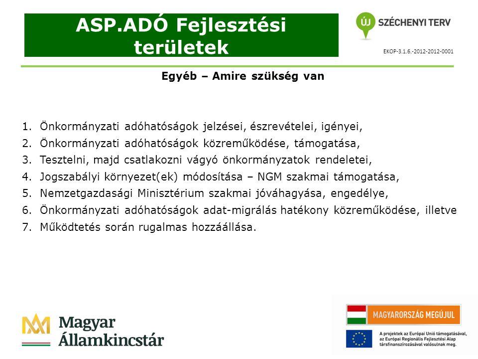 EKOP-3.1.6.-2012-2012-0001 ASP.ADÓ Fejlesztési területek Egyéb – Amire szükség van 1.Önkormányzati adóhatóságok jelzései, észrevételei, igényei, 2.Önkormányzati adóhatóságok közreműködése, támogatása, 3.Tesztelni, majd csatlakozni vágyó önkormányzatok rendeletei, 4.Jogszabályi környezet(ek) módosítása – NGM szakmai támogatása, 5.Nemzetgazdasági Minisztérium szakmai jóváhagyása, engedélye, 6.Önkormányzati adóhatóságok adat-migrálás hatékony közreműködése, illetve 7.Működtetés során rugalmas hozzáállása.