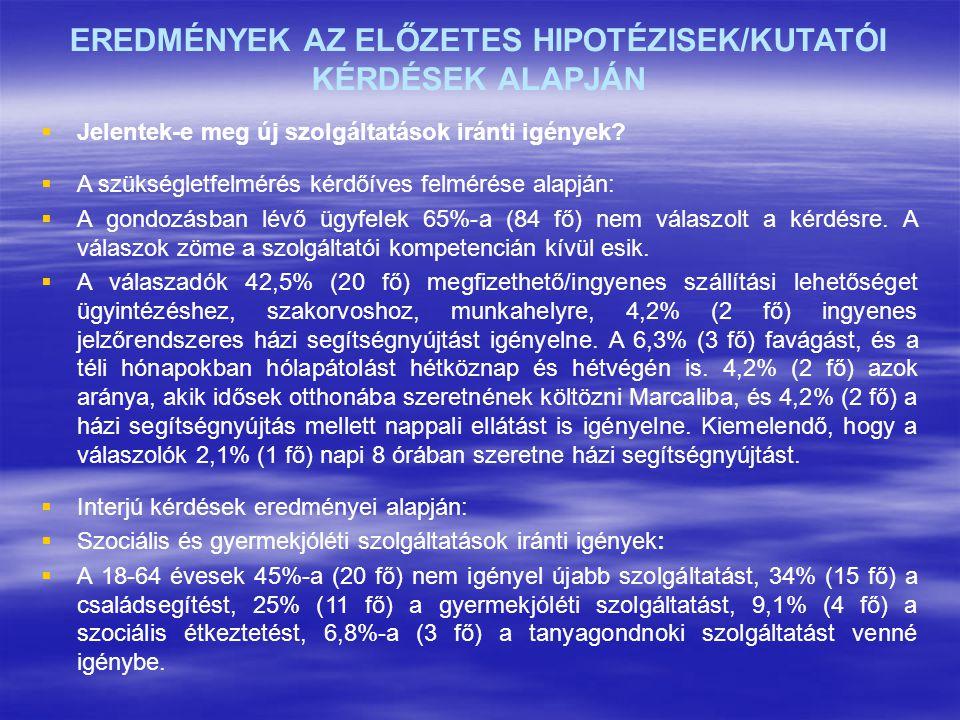EREDMÉNYEK AZ ELŐZETES HIPOTÉZISEK/KUTATÓI KÉRDÉSEK ALAPJÁN   A 65 év felettiek 35%-a (29 fő) nem igényel újabb szolgáltatást, 22% (18 fő) az étkeztetést, 17% (14 fő) a házi segítségnyújtást, 16% (13-13 fő) a jelzőrendszeres házi segítségnyújtást és a támogató szolgáltatást, 11% (9-9 fő) a tanyagondnoki szolgáltatást és az idősek nappali ellátását, 4% (3 fő) a családsegítést venne igénybe.