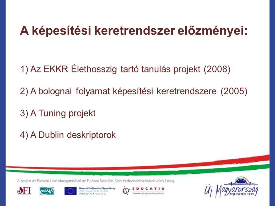 A képesítési keretrendszer előzményei: 1) Az EKKR Élethosszig tartó tanulás projekt (2008) 2) A bolognai folyamat képesítési keretrendszere (2005) 3) A Tuning projekt 4) A Dublin deskriptorok