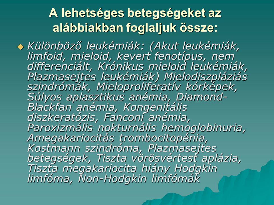 A lehetséges betegségeket az alábbiakban foglaljuk össze:  Különböző leukémiák: (Akut leukémiák, limfoid, mieloid, kevert fenotípus, nem differenciál
