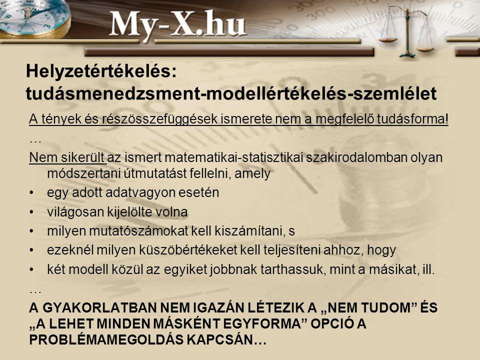 INNOCSEKK 156/2006 Helyzetértékelés: tudásmenedzsment-modellértékelés-szemlélet A tények és részösszefüggések ismerete nem a megfelelő tudásforma.
