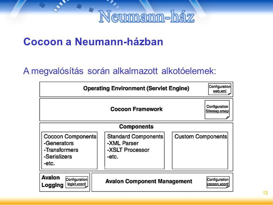 13 Cocoon a Neumann-házban A megvalósítás során alkalmazott alkotóelemek:
