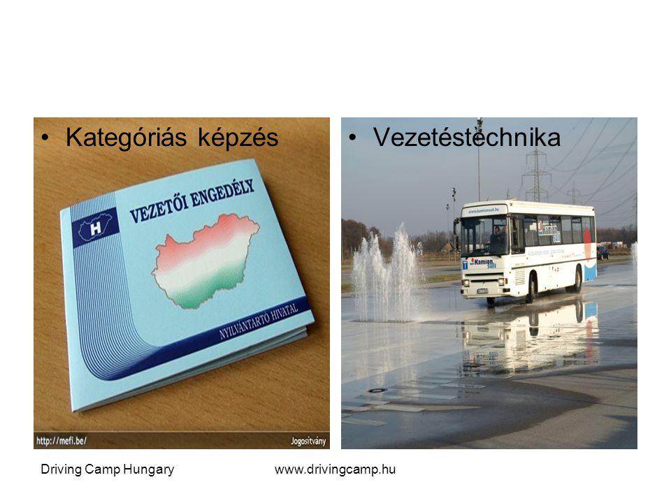 Cél: Kategóriás képzés Kezdő szinten Szabályosan Önállóan Biztonságosan Vezetéstechnika Reflex vs tudatosság Driving Camp Hungarywww.drivingcamp.hu