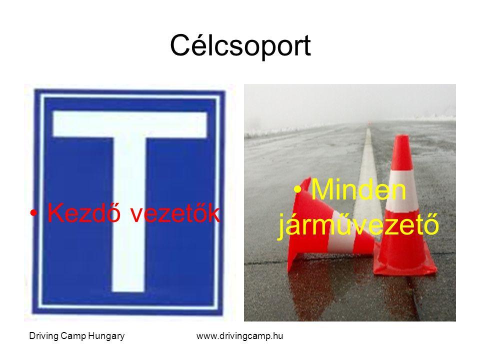 Célcsoport Kezdő vezetők Minden járművezető Driving Camp Hungarywww.drivingcamp.hu