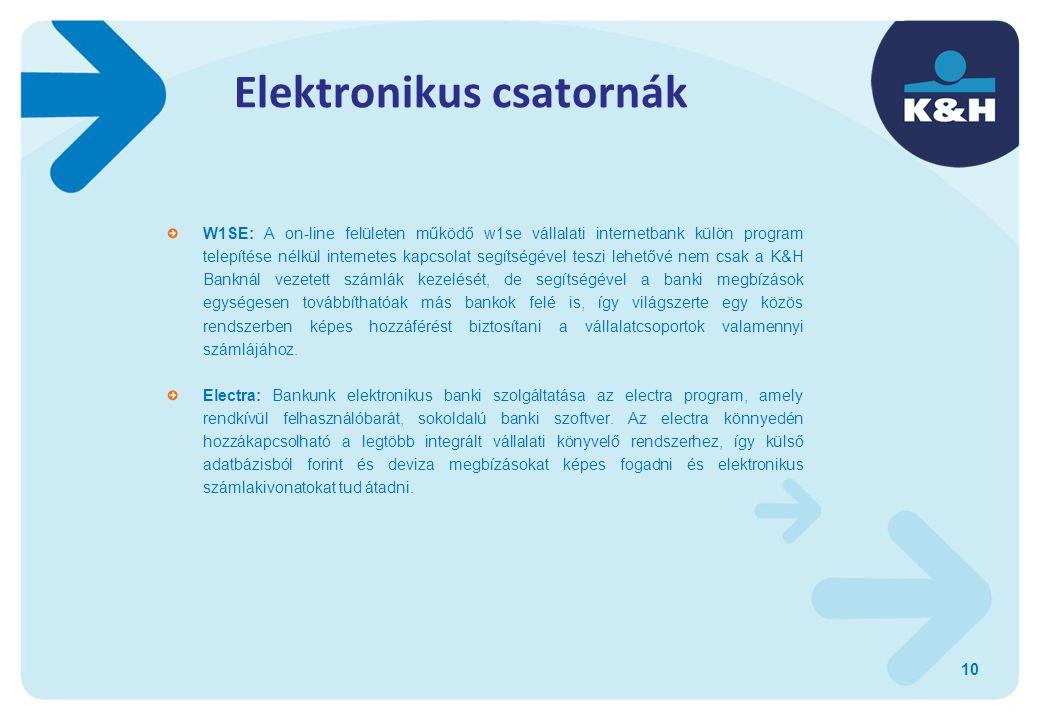 10 Elektronikus csatornák W1SE: A on-line felületen működő w1se vállalati internetbank külön program telepítése nélkül internetes kapcsolat segítségév