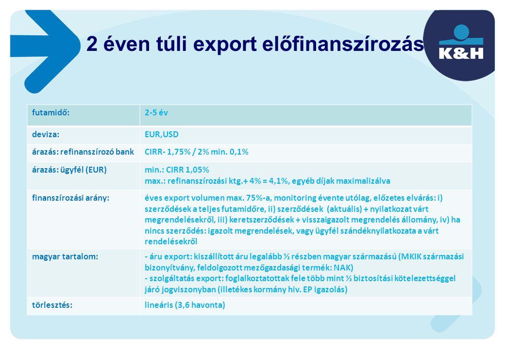futamidő:2-5 év deviza:EUR,USD árazás: refinanszírozó bankCIRR- 1,75% / 2% min. 0,1% árazás: ügyfél (EUR)min.: CIRR 1,05% max.: refinanszírozási ktg.+