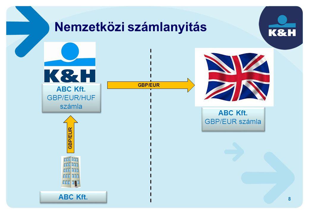 Nemzetközi számlanyitás 8 ABC Kft. GBP/EUR/HUF számla ABC Kft.