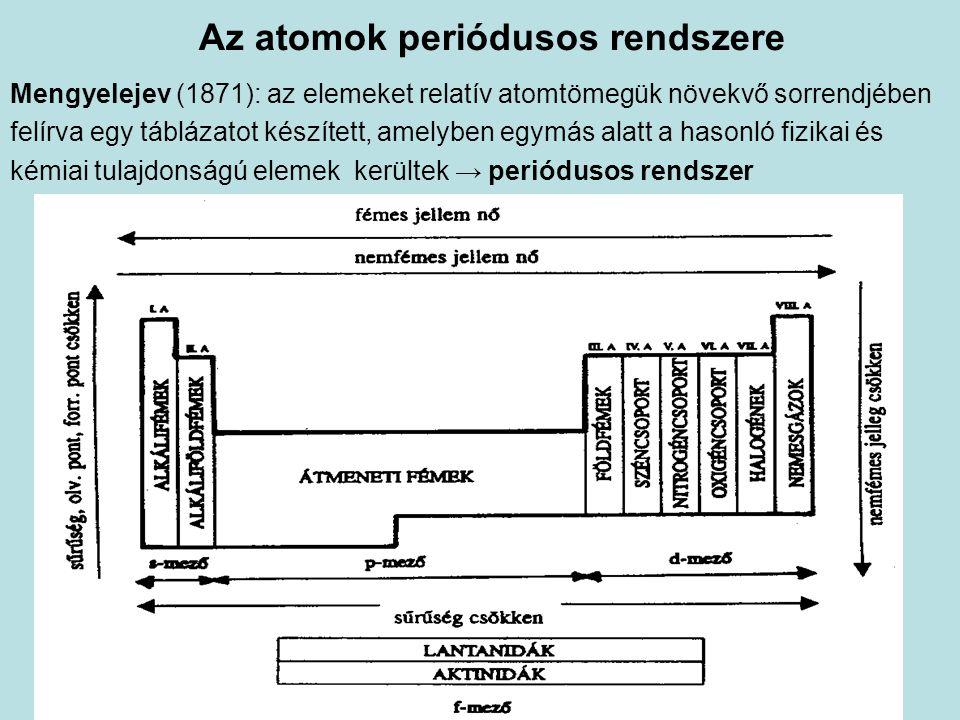 Az atomok periódusos rendszere Mengyelejev (1871): az elemeket relatív atomtömegük növekvő sorrendjében felírva egy táblázatot készített, amelyben egy