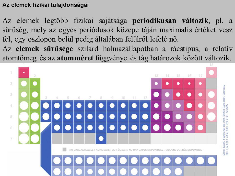 Az elemek fizikai tulajdonságai Az elemek legtöbb fizikai sajátsága periodikusan változik, pl. a sűrűség, mely az egyes periódusok közepe táján maximá