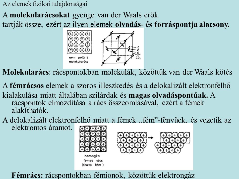 Az elemek fizikai tulajdonságai A molekularácsokat gyenge van der Waals erők tartják össze, ezért az ilyen elemek olvadás- és forráspontja alacsony. M